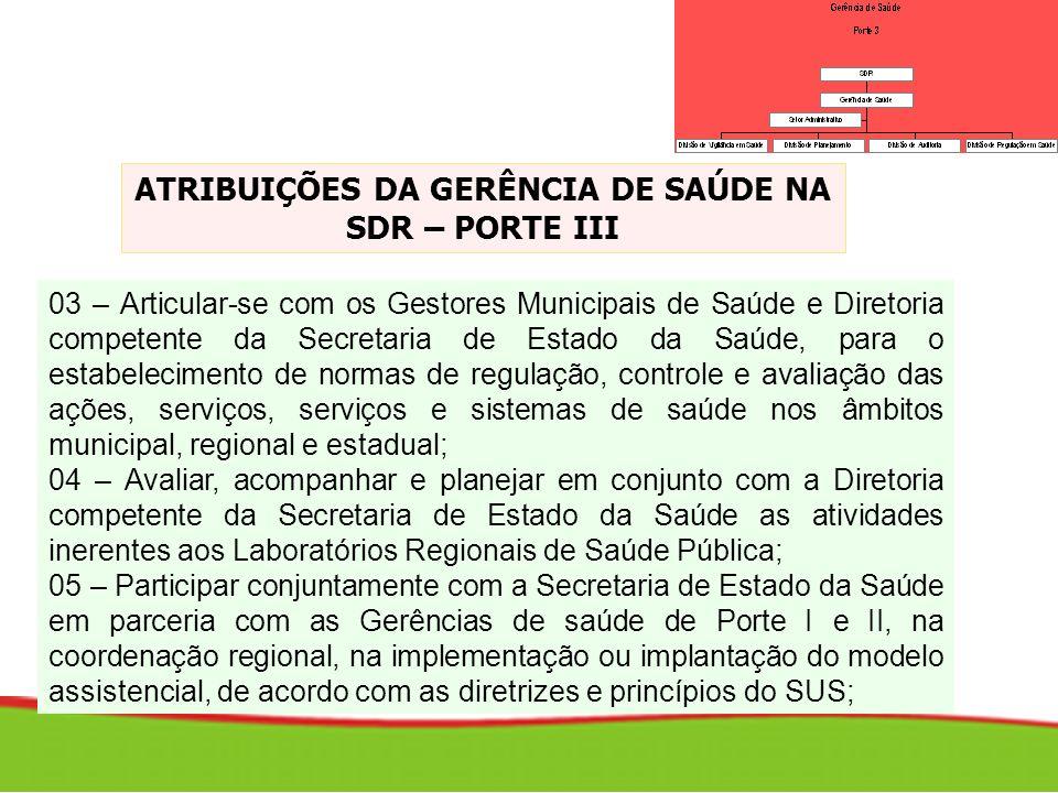 ATRIBUIÇÕES DA GERÊNCIA DE SAÚDE NA SDR – PORTE III