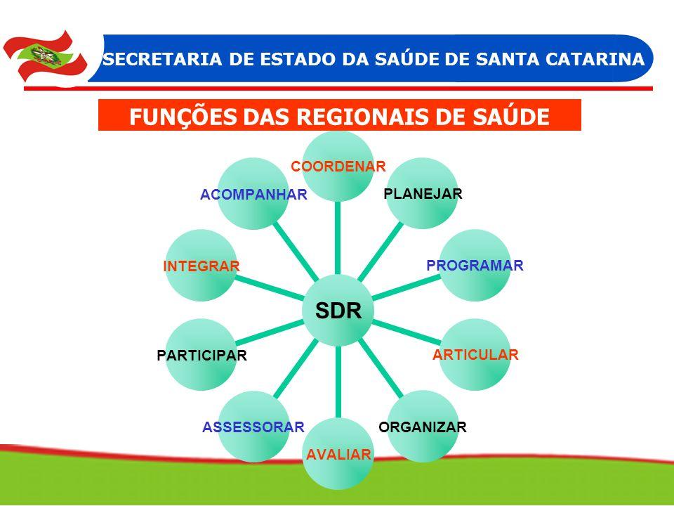 FUNÇÕES DAS REGIONAIS DE SAÚDE