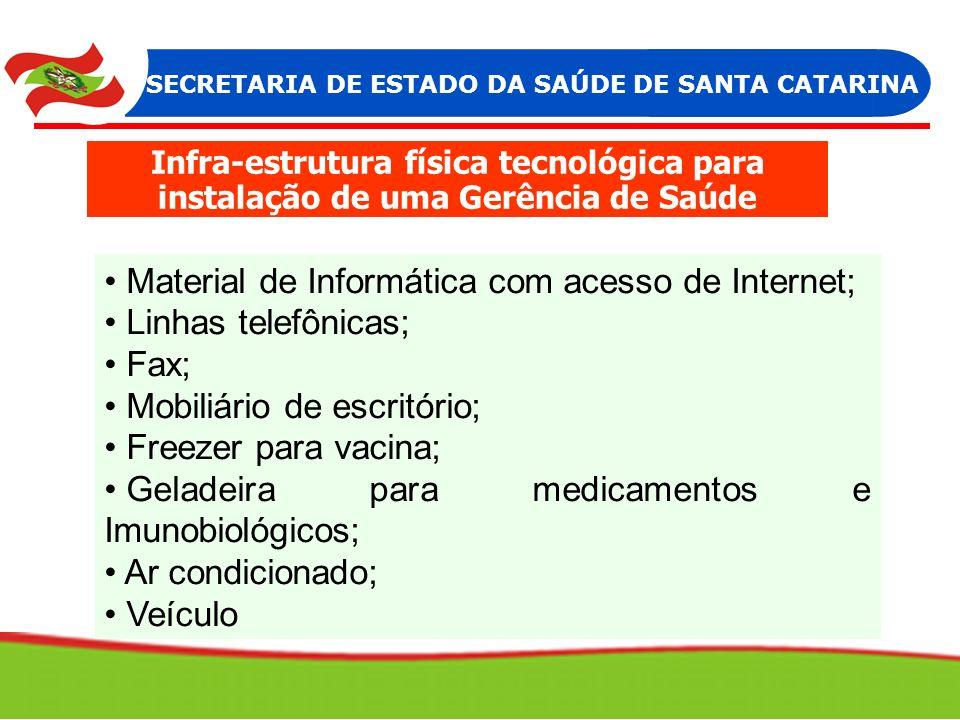 Material de Informática com acesso de Internet; Linhas telefônicas;