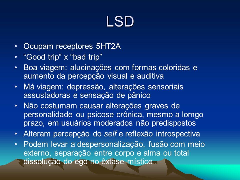 LSD Ocupam receptores 5HT2A Good trip x bad trip