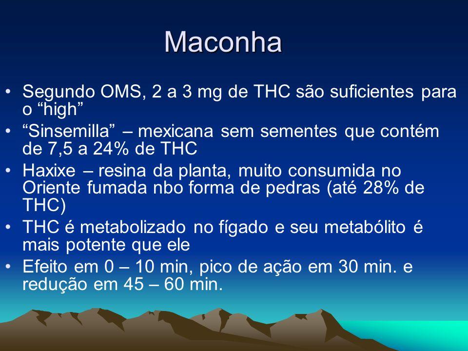 Maconha Segundo OMS, 2 a 3 mg de THC são suficientes para o high