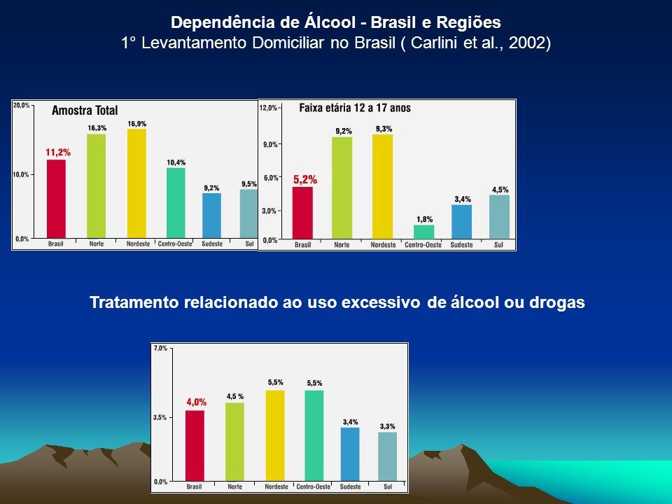 Tratamento relacionado ao uso excessivo de álcool ou drogas