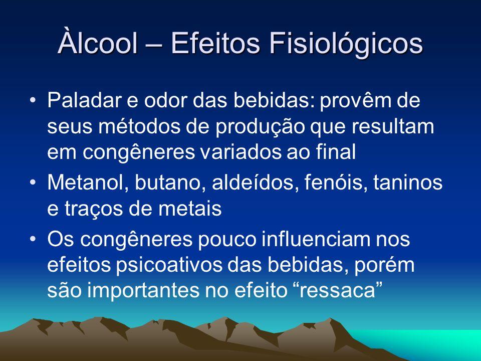 Àlcool – Efeitos Fisiológicos