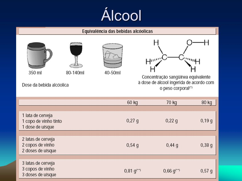 Álcool