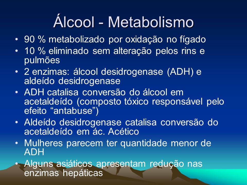 Álcool - Metabolismo 90 % metabolizado por oxidação no fígado