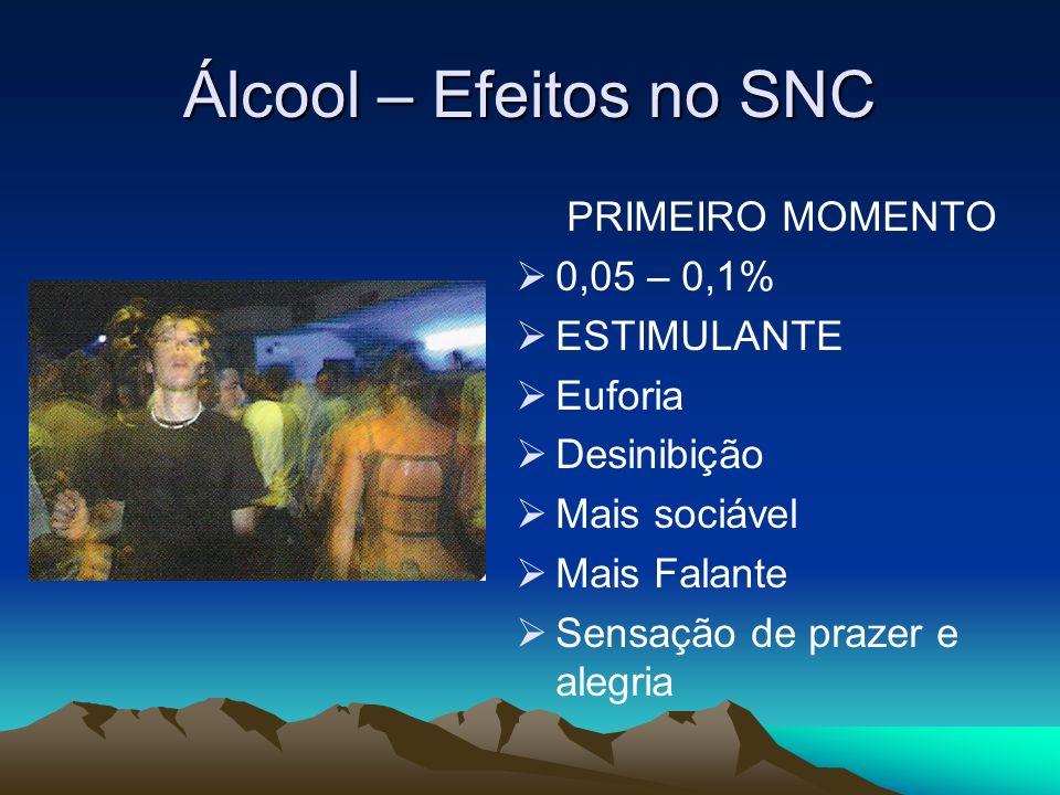 Álcool – Efeitos no SNC PRIMEIRO MOMENTO 0,05 – 0,1% ESTIMULANTE