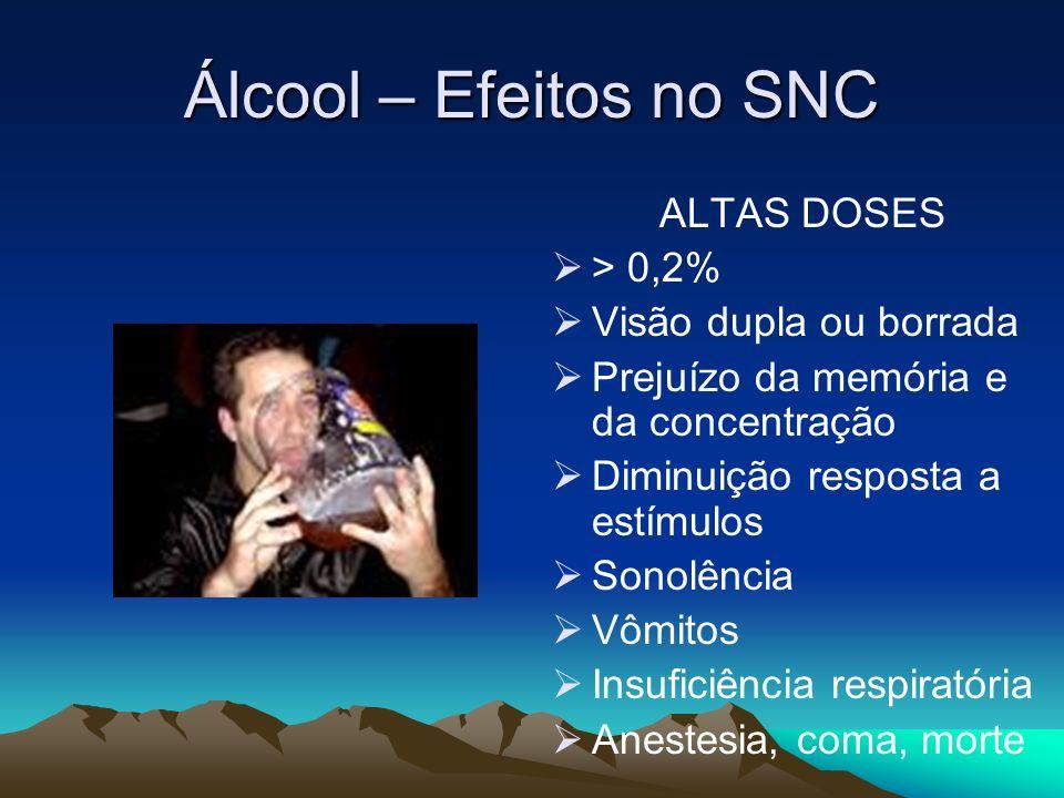 Álcool – Efeitos no SNC ALTAS DOSES > 0,2% Visão dupla ou borrada