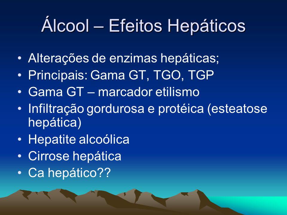 Álcool – Efeitos Hepáticos