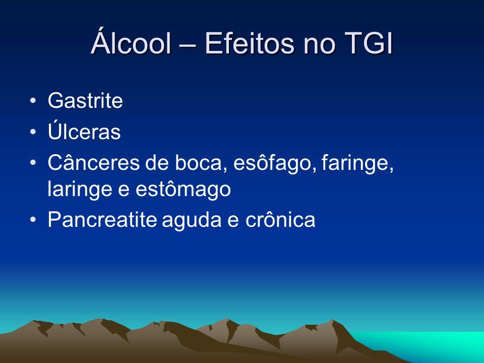 Álcool – Efeitos no TGI Gastrite Úlceras