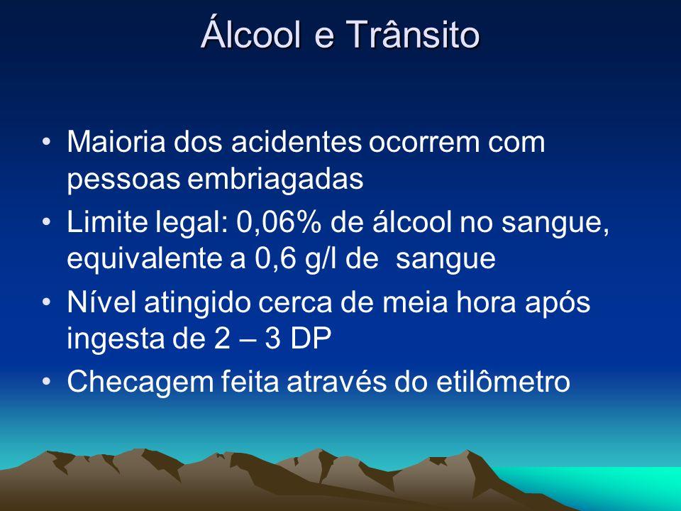 Álcool e Trânsito Maioria dos acidentes ocorrem com pessoas embriagadas. Limite legal: 0,06% de álcool no sangue, equivalente a 0,6 g/l de sangue.