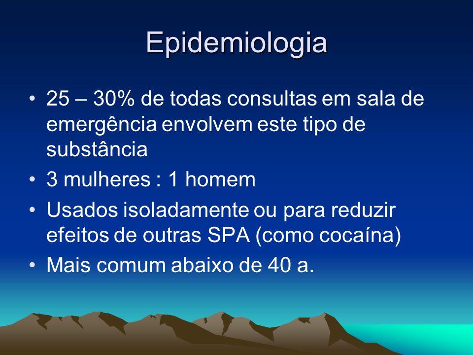 Epidemiologia 25 – 30% de todas consultas em sala de emergência envolvem este tipo de substância. 3 mulheres : 1 homem.