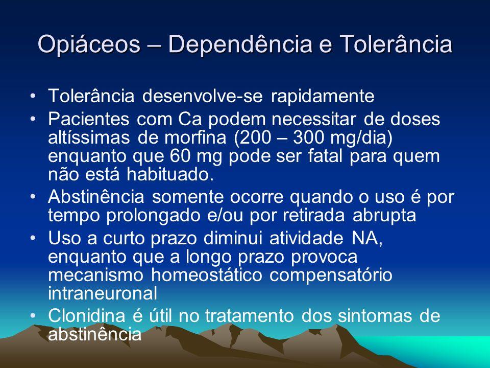 Opiáceos – Dependência e Tolerância