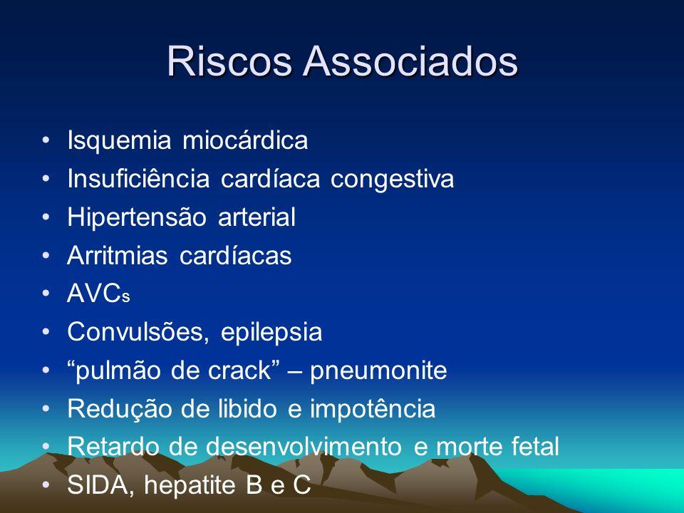 Riscos Associados Isquemia miocárdica