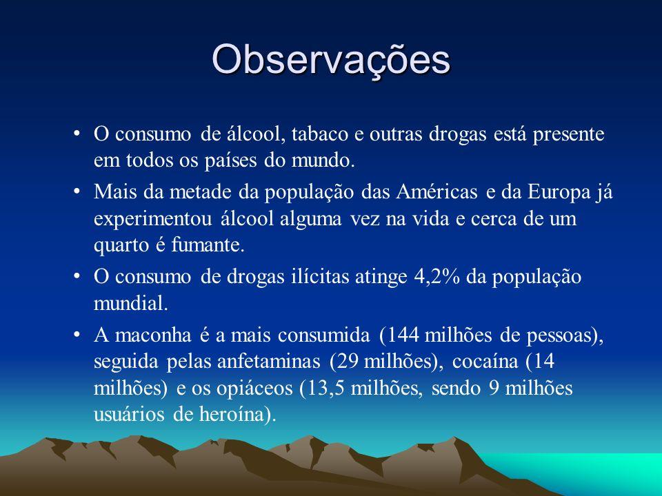 Observações O consumo de álcool, tabaco e outras drogas está presente em todos os países do mundo.