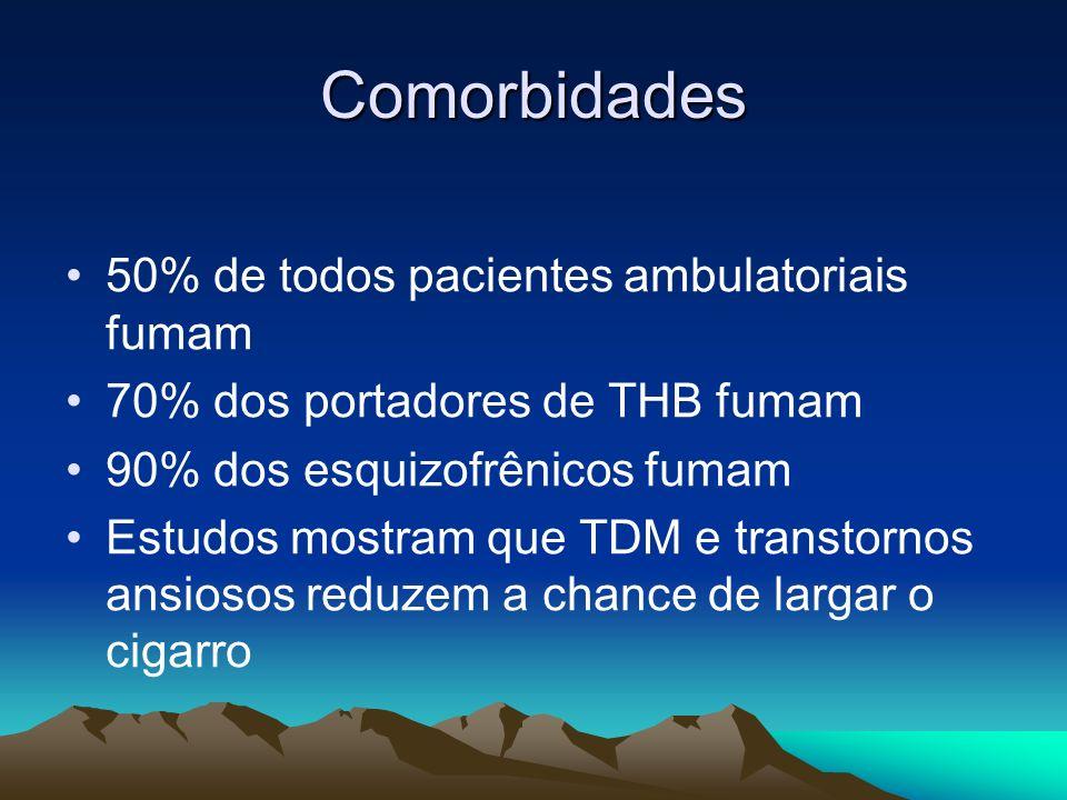 Comorbidades 50% de todos pacientes ambulatoriais fumam