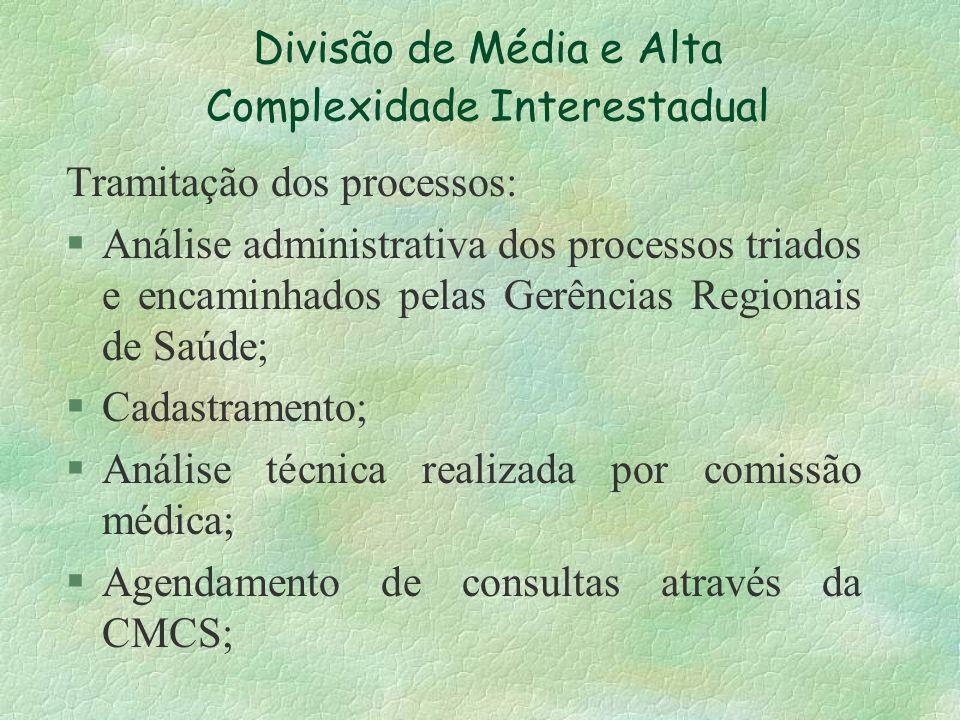 Divisão de Média e Alta Complexidade Interestadual