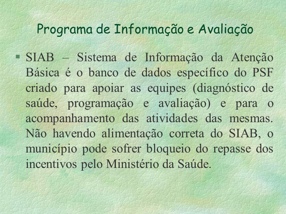 Programa de Informação e Avaliação