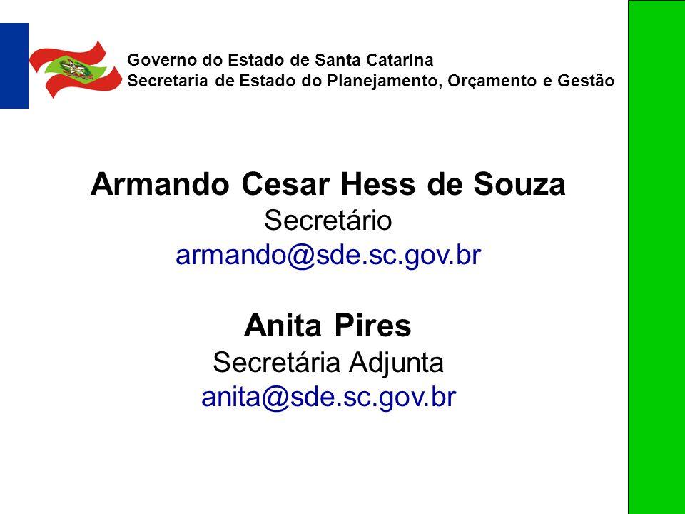 Armando Cesar Hess de Souza