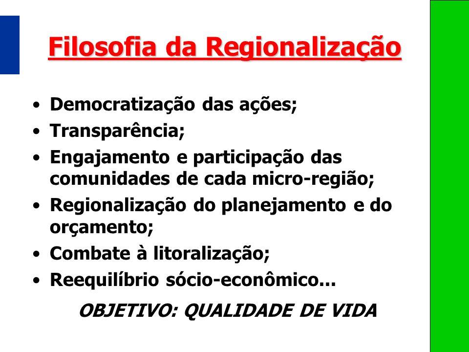 Filosofia da Regionalização OBJETIVO: QUALIDADE DE VIDA