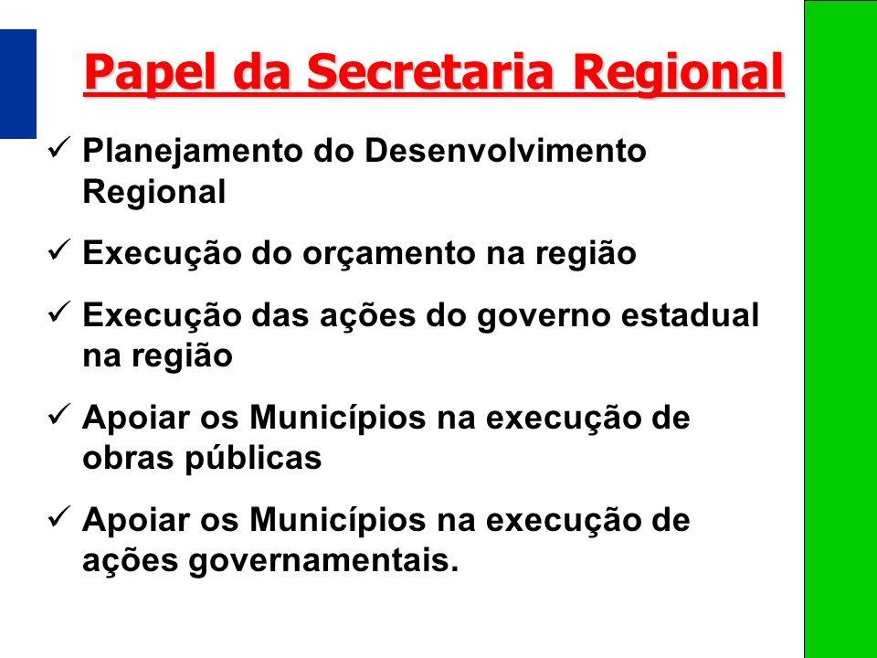 Papel da Secretaria Regional