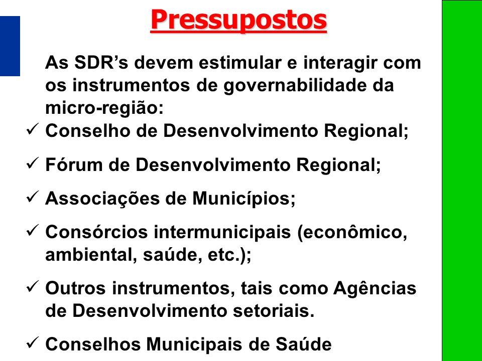 Pressupostos As SDR's devem estimular e interagir com os instrumentos de governabilidade da micro-região: