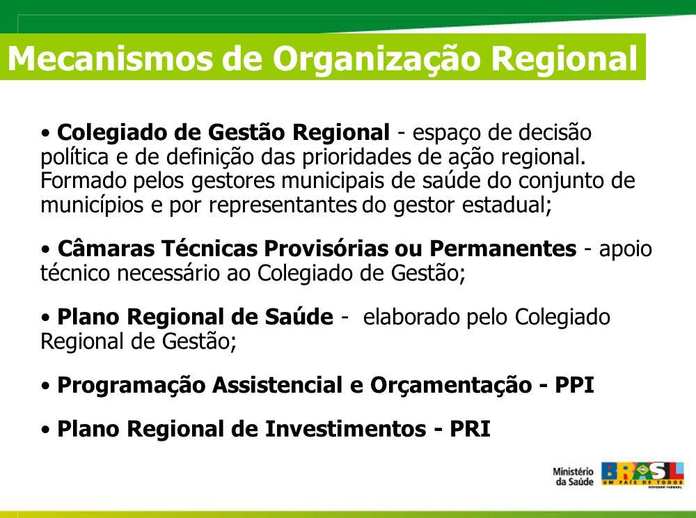 Mecanismos de Organização Regional