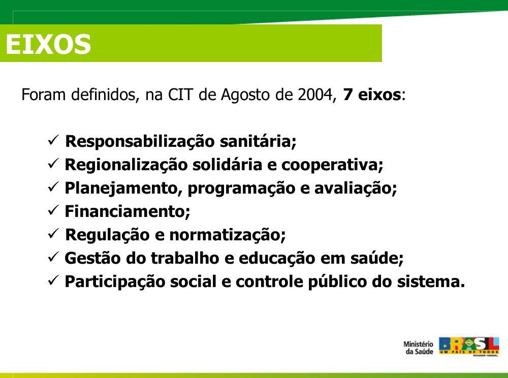 EIXOS Foram definidos, na CIT de Agosto de 2004, 7 eixos: