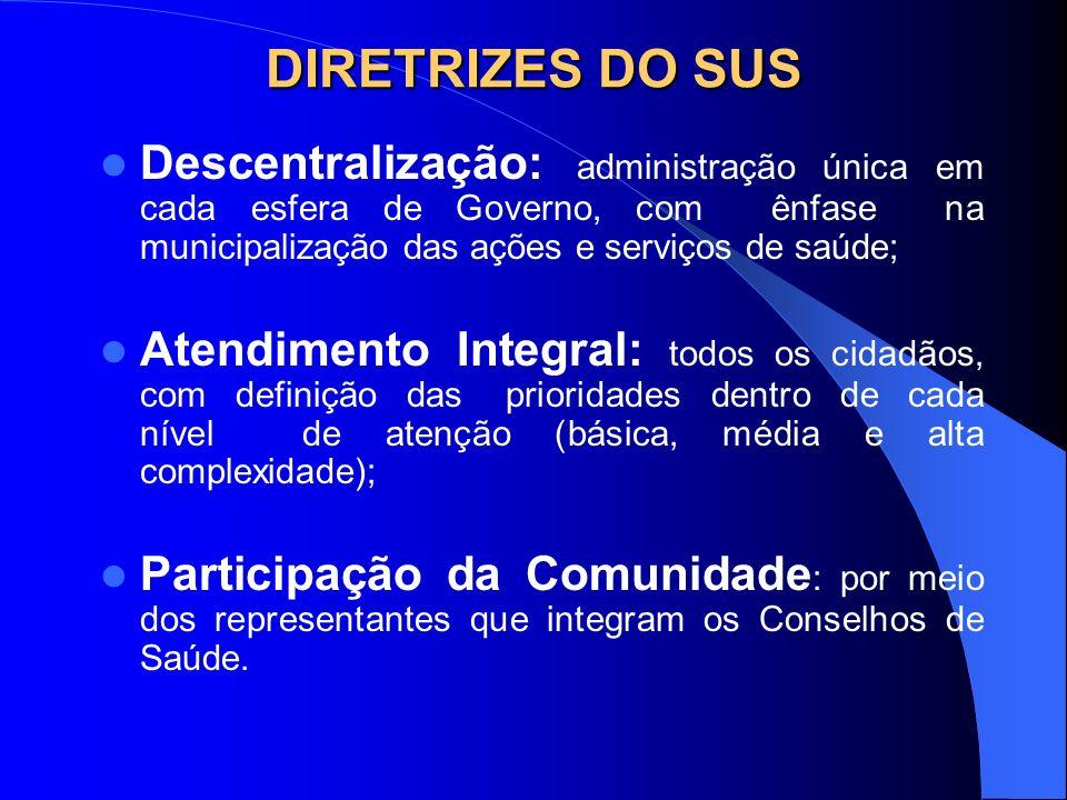 DIRETRIZES DO SUS Descentralização: administração única em cada esfera de Governo, com ênfase na municipalização das ações e serviços de saúde;