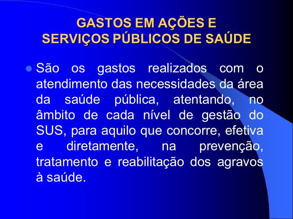 GASTOS EM AÇÕES E SERVIÇOS PÚBLICOS DE SAÚDE