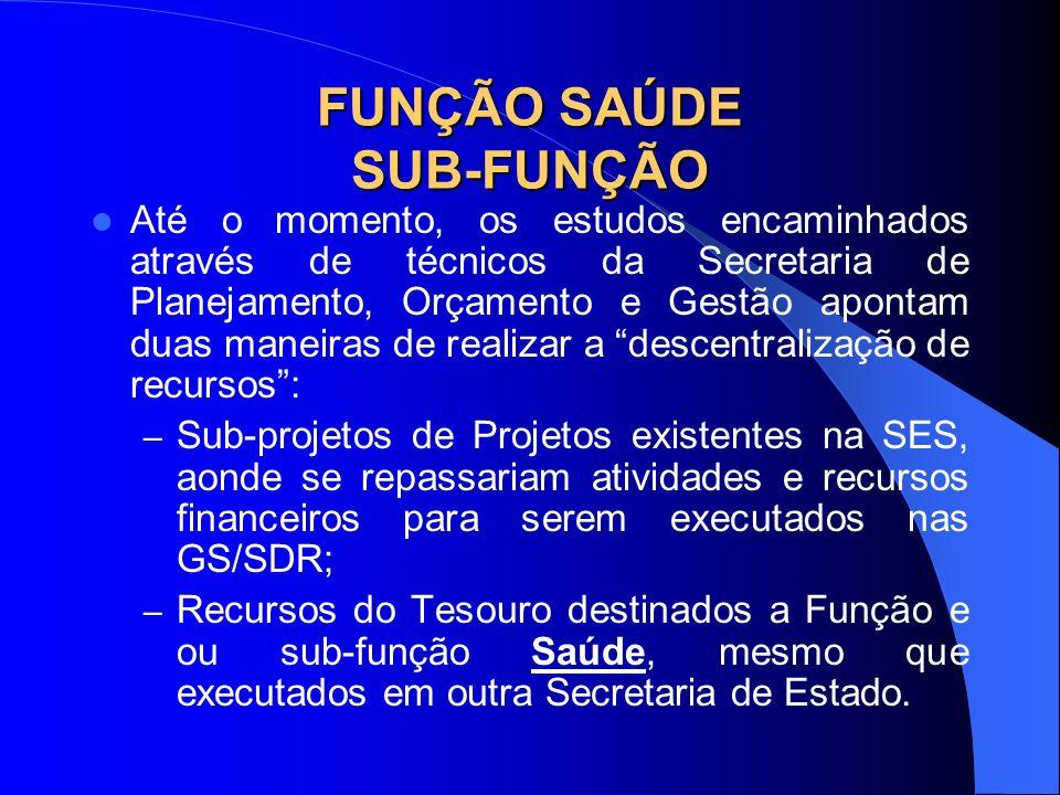 FUNÇÃO SAÚDE SUB-FUNÇÃO