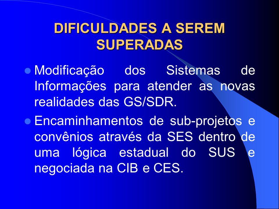 DIFICULDADES A SEREM SUPERADAS