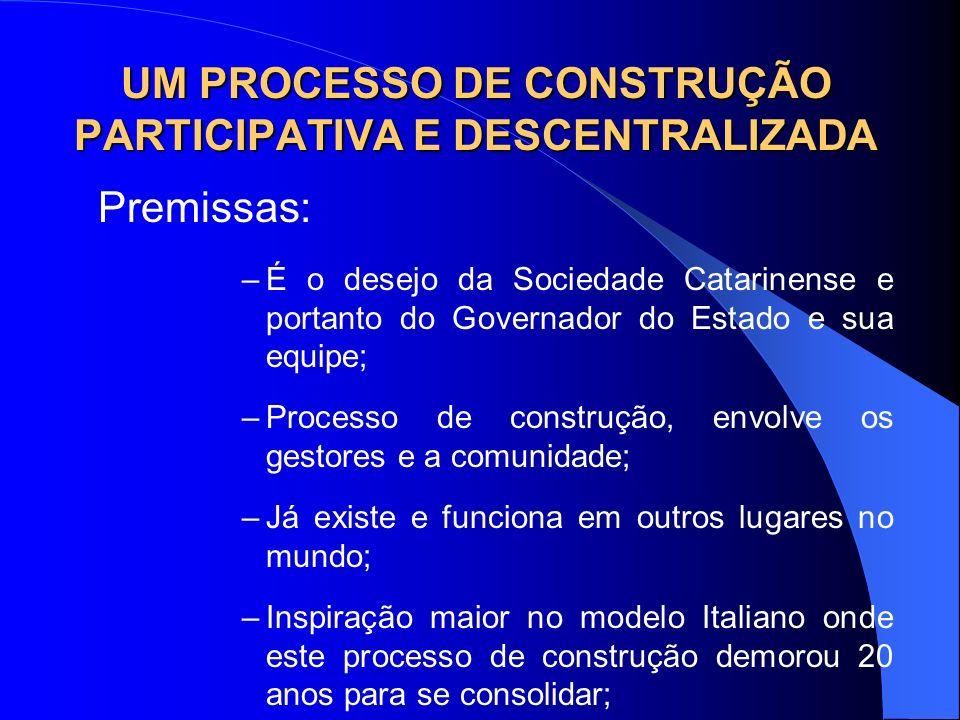 UM PROCESSO DE CONSTRUÇÃO PARTICIPATIVA E DESCENTRALIZADA