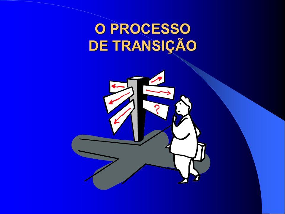 O PROCESSO DE TRANSIÇÃO