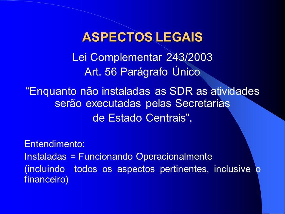 ASPECTOS LEGAIS Lei Complementar 243/2003 Art. 56 Parágrafo Único