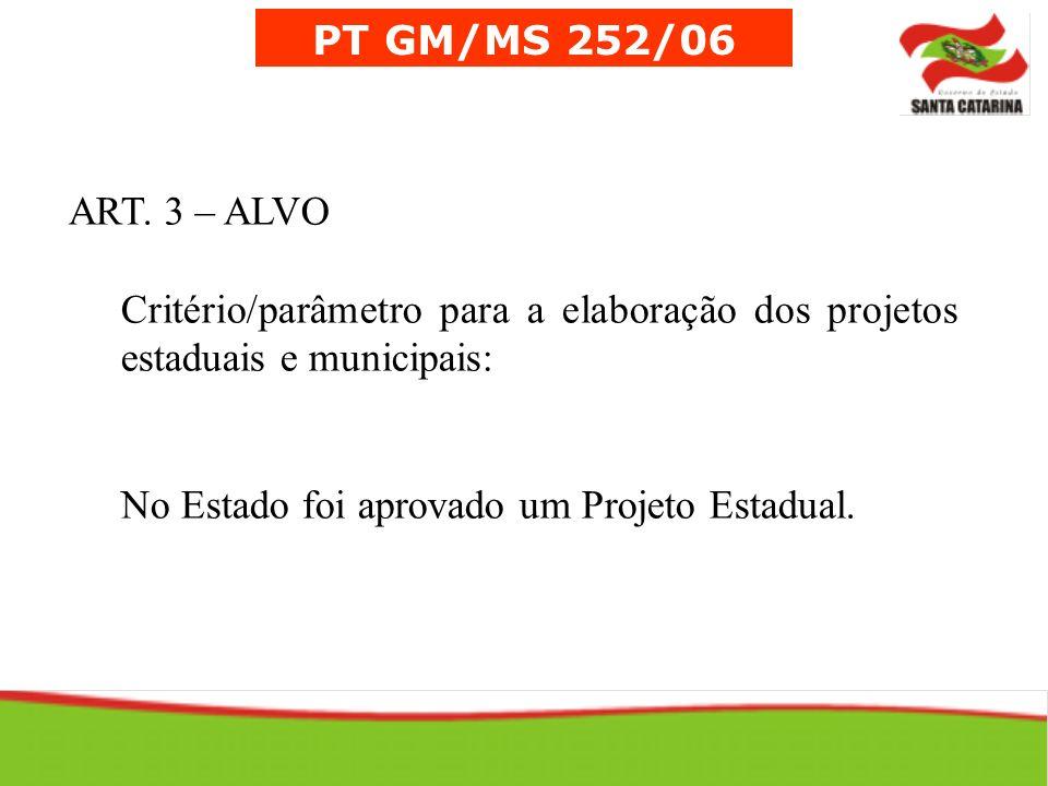 PT GM/MS 252/06ART. 3 – ALVO. Critério/parâmetro para a elaboração dos projetos estaduais e municipais: