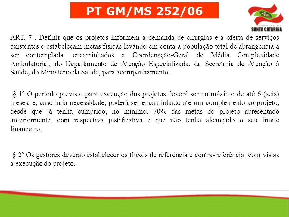 PT GM/MS 252/06