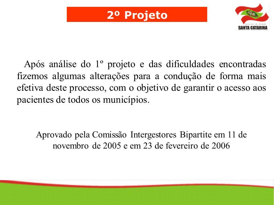 2º Projeto