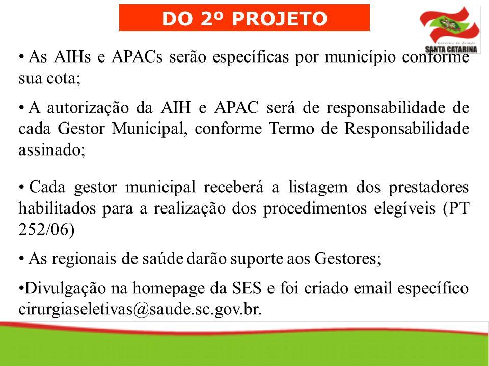 DO 2º PROJETOAs AIHs e APACs serão específicas por município conforme sua cota;