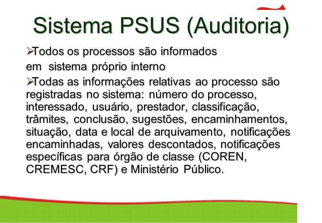 Sistema PSUS (Auditoria)