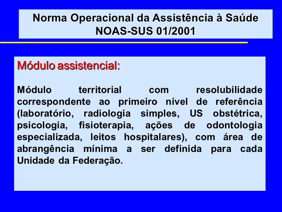 Norma Operacional da Assistência à Saúde