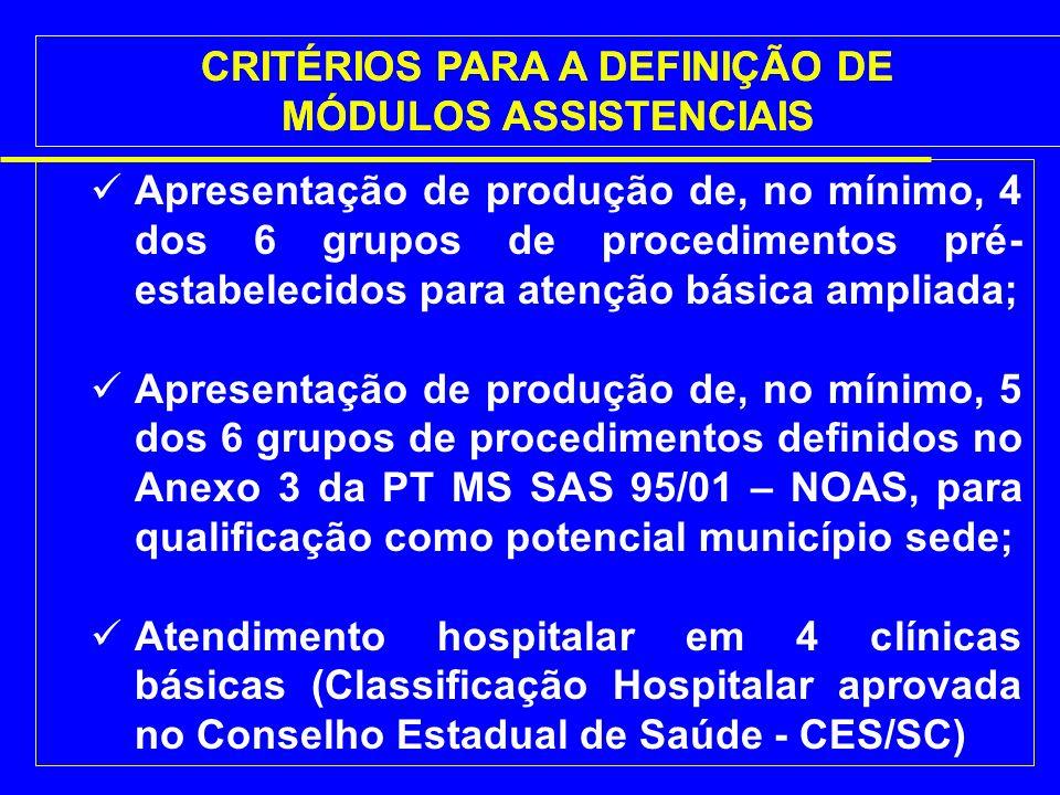 CRITÉRIOS PARA A DEFINIÇÃO DE MÓDULOS ASSISTENCIAIS