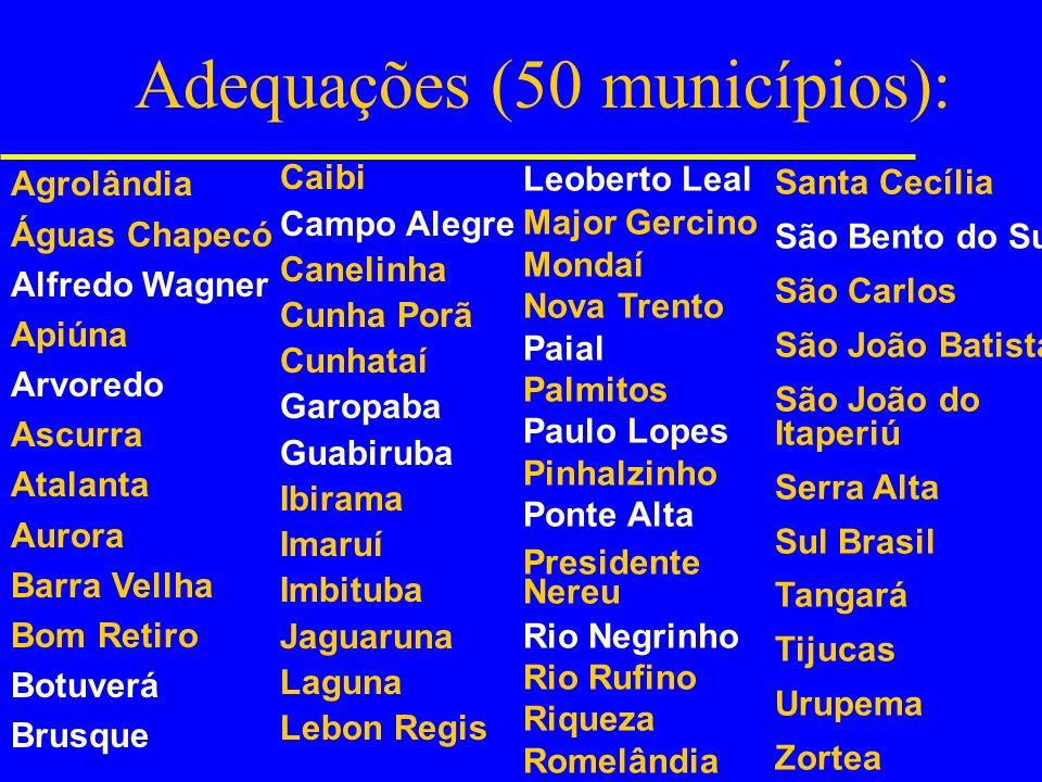 Adequações (50 municípios):