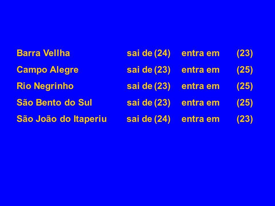 Barra Vellha sai de (24) entra em (23)