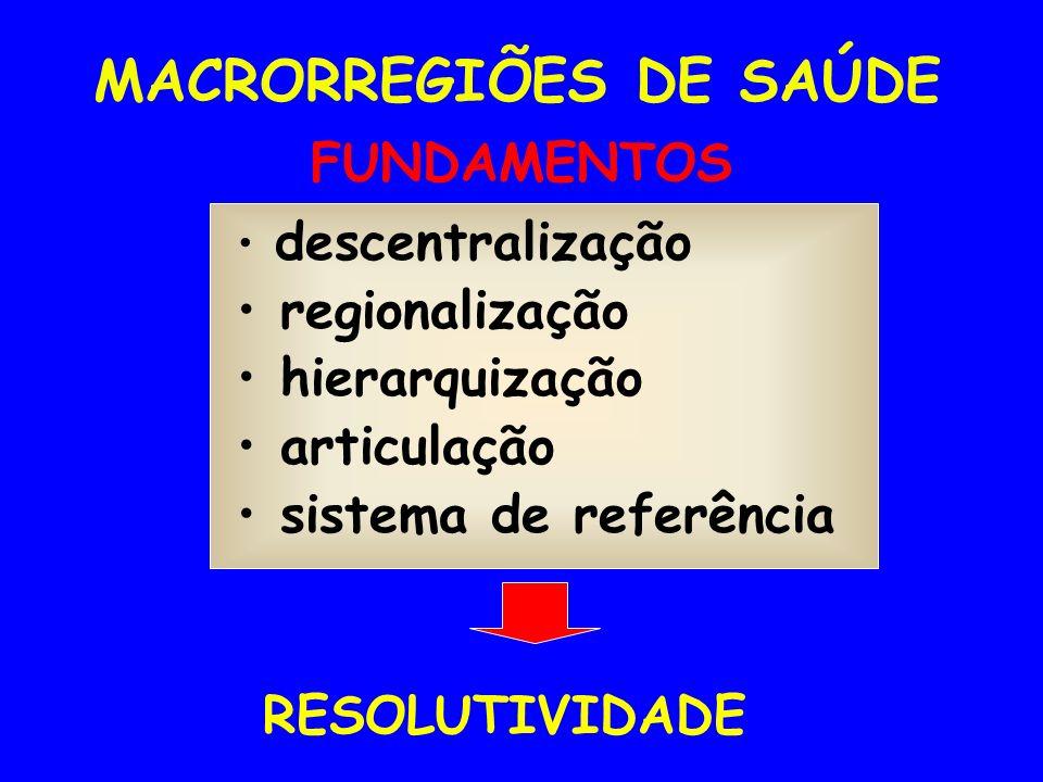 MACRORREGIÕES DE SAÚDE