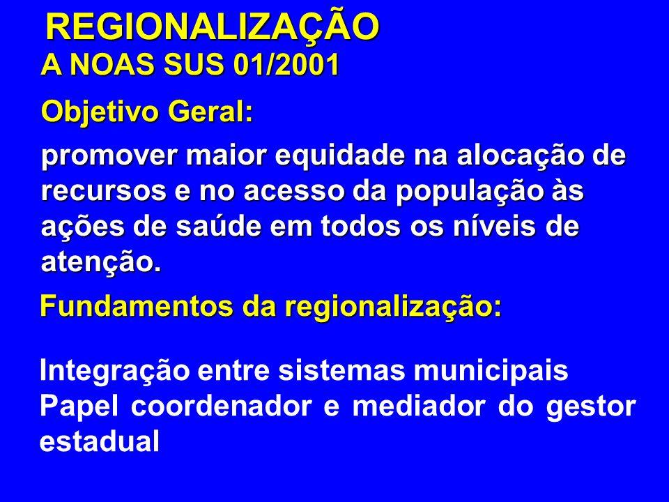 REGIONALIZAÇÃO A NOAS SUS 01/2001 Objetivo Geral: