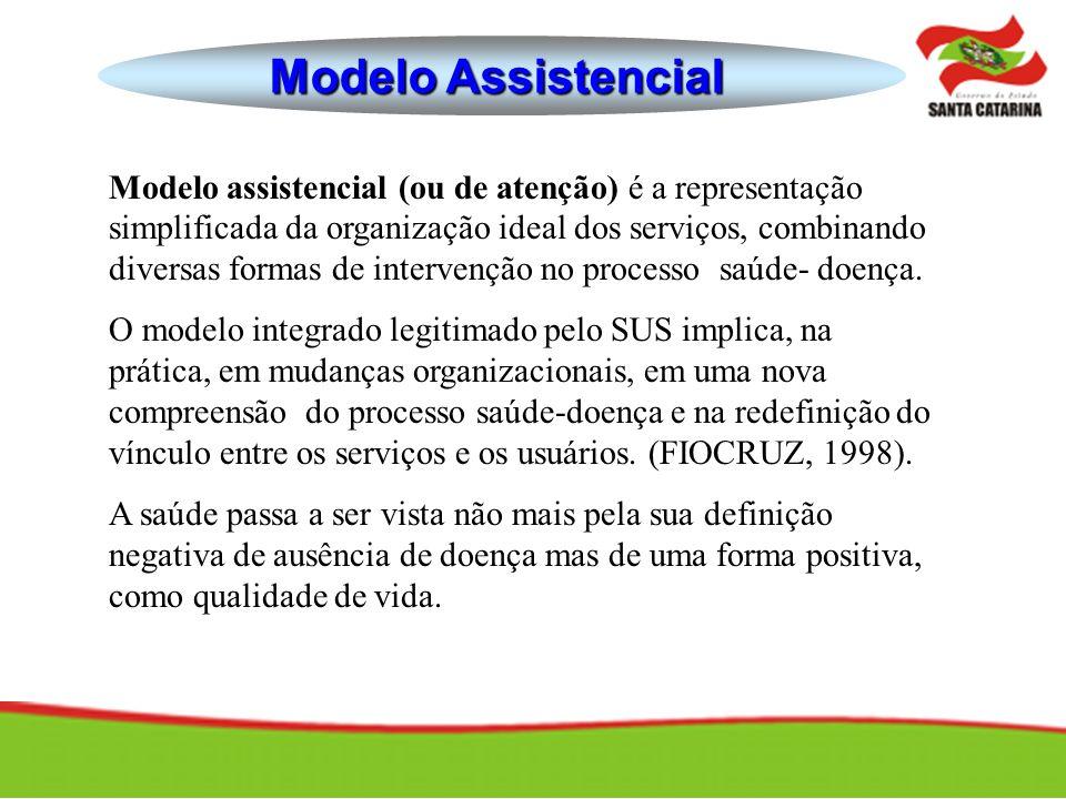 Modelo Assistencial