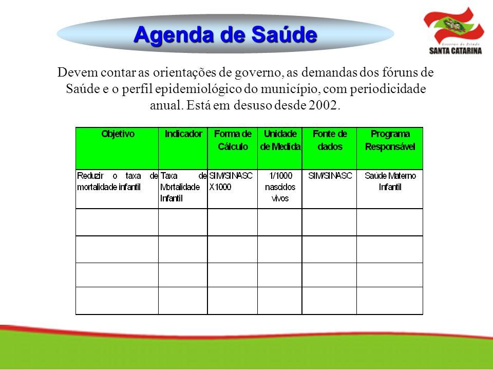 Agenda de Saúde