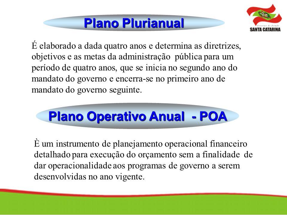 Plano Operativo Anual - POA