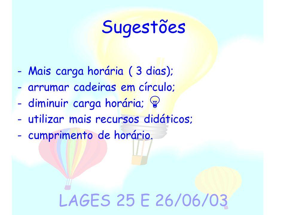 Sugestões LAGES 25 E 26/06/03 Mais carga horária ( 3 dias);