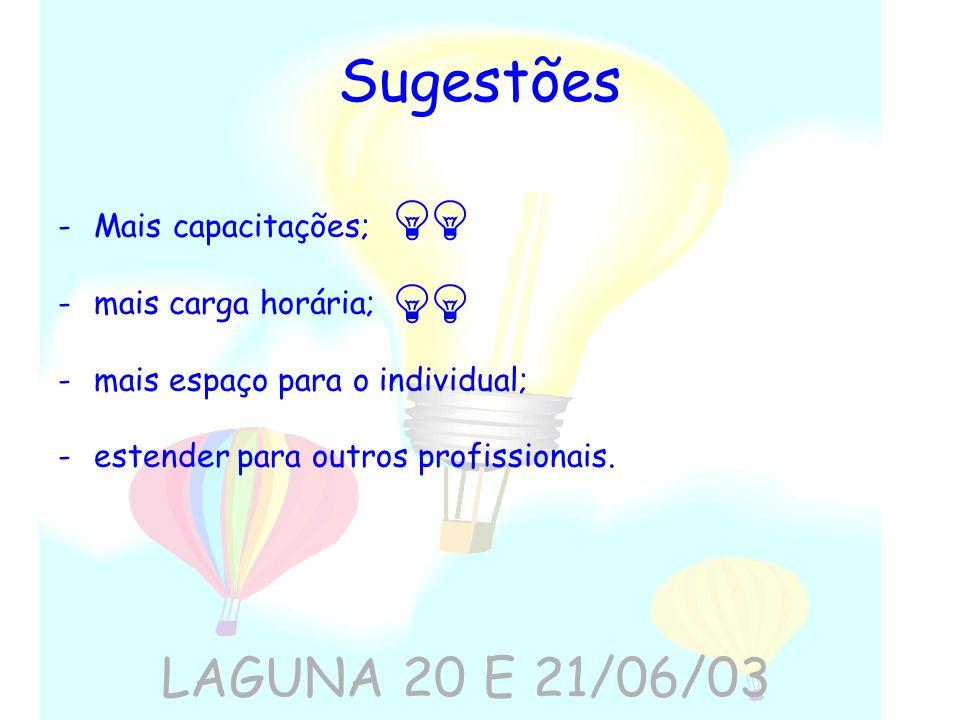 Sugestões LAGUNA 20 E 21/06/03 Mais capacitações; mais carga horária;